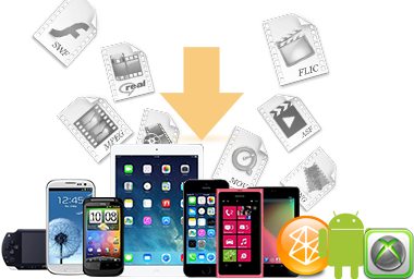 Video Converter for Various Formats and Devices