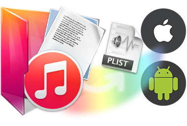 Transfer iTunes Library from Mac to iPhone/Android